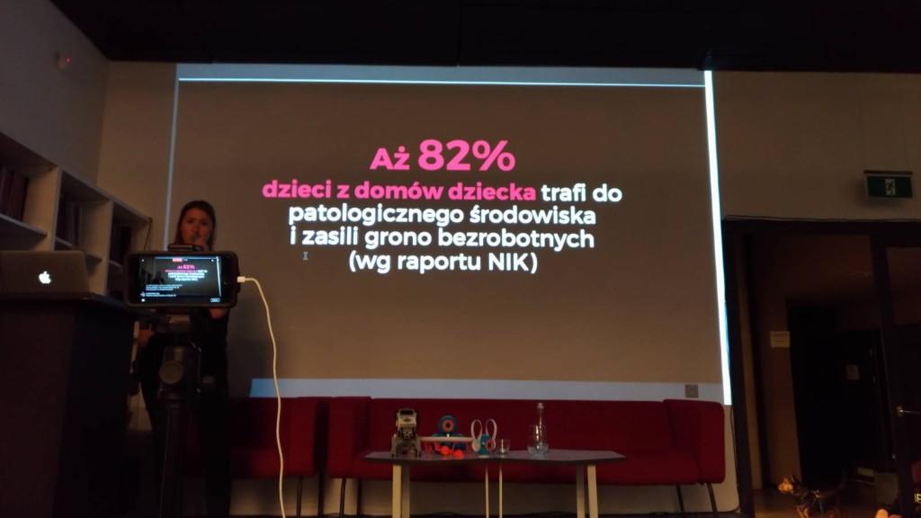 TechKlub Kraków - domy dziecka - statystyka